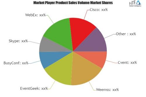 Conference Software Market'