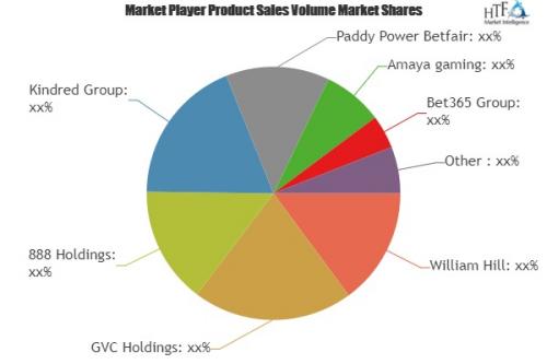 Online Sports Betting Market'