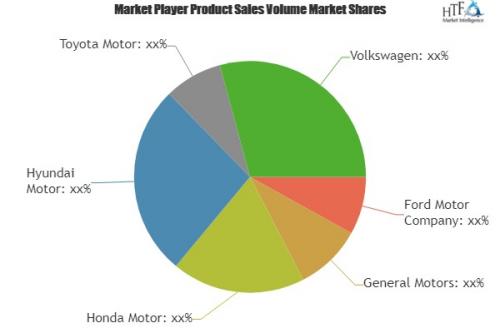 Passenger Vehicle Market'