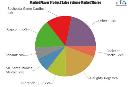 Action Games Market'