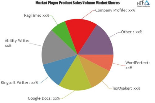 Word Processing Software Market'
