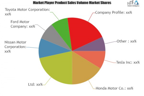 Electric Vehicles (On Road) Market'