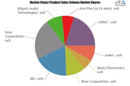 Ultra-Portable Speakers Market Astonishing Growth Beats Elec'