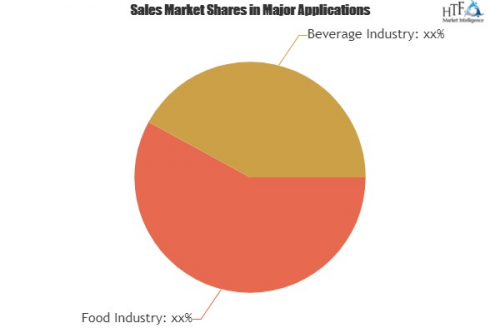Food and Beverage Cold Chain Logistics Market'
