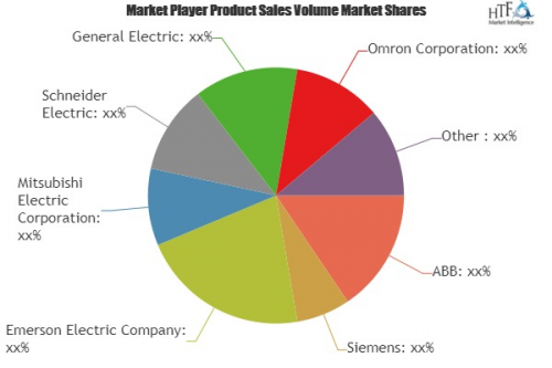 Industrial Controls and Factory Automation Market'