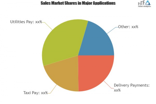 Is POS Hardware Market Really a Strong Market to Invest in?'