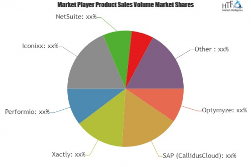 Sales Commission Software Market to Eyewitness Massive Growt'