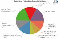 Travel Agencies Market to Eyewitness Massive Growth by key p