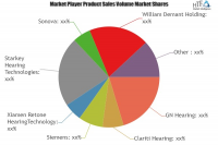Smart Hearing Aids Market Still Has Room to Grow | Emerging