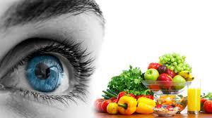 Eye Health Supplements Market'