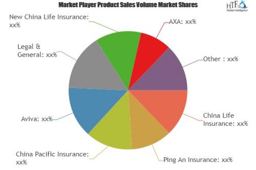 Critical Illness Insurance Market'