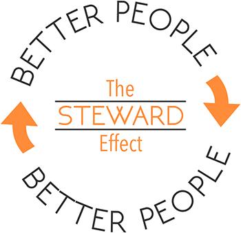 Company Logo For Steward Life'