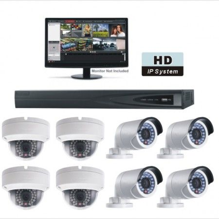 Residential Security Cameras'