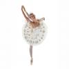 Classical Ballet Training'