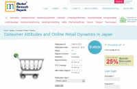 Consumer Attitudes and Online Retail Dynamics in Japan