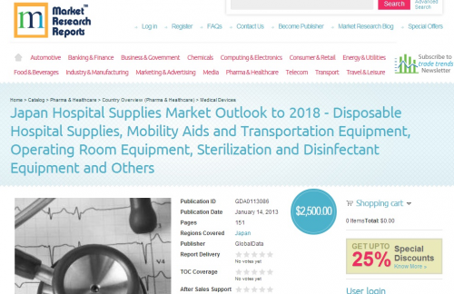 Japan Hospital Supplies Market Outlook to 2018'