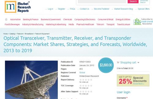 Optical Transceiver, Transmitter, Receiver, and Transponder'