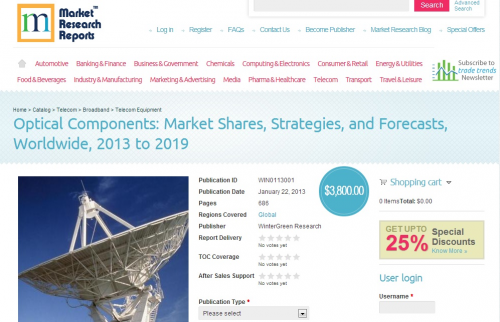 Optical Components: Market Shares, Strategies, and Forecasts'