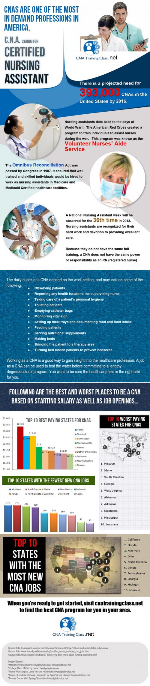 CNA Training Class.net'
