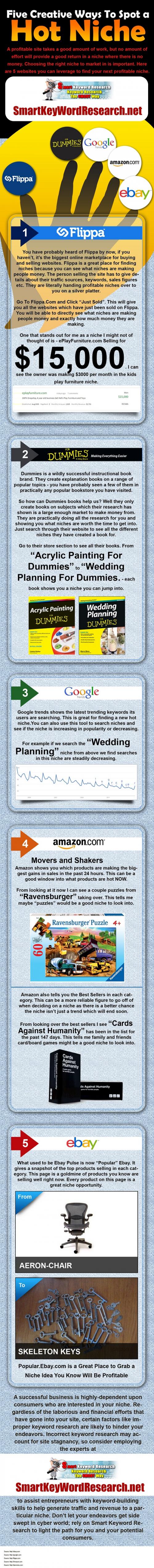 Smartkeywordresearch.net'
