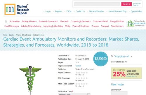 Cardiac Event Monitors Markets'