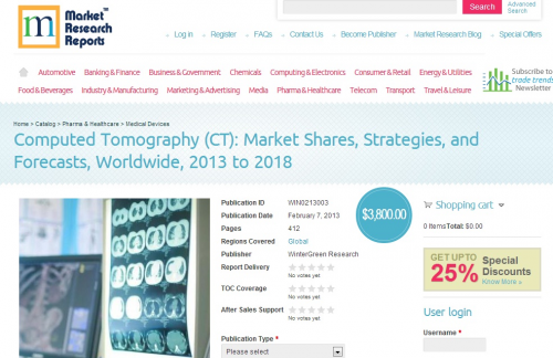 Computed Tomography (CT) Markets'