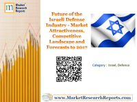 Future of the Israeli Defense Industry