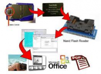 Data recovery software of SD Card Recovery efficiently recov