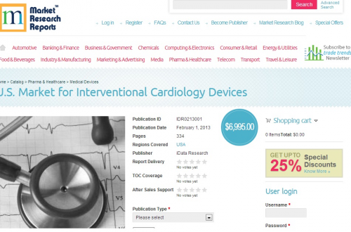 U.S. Market for Interventional Cardiology Devices'