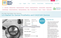 U.S Market for Dental Prosthetics and CAD/CAM Devices