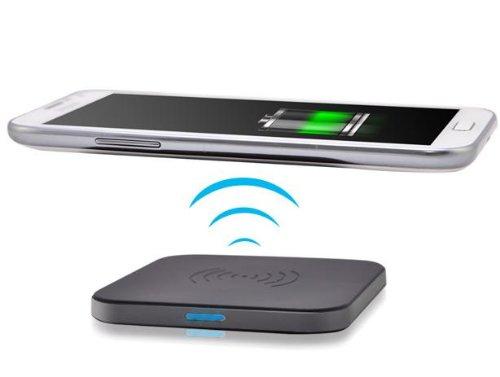 Wireless Charging Market'