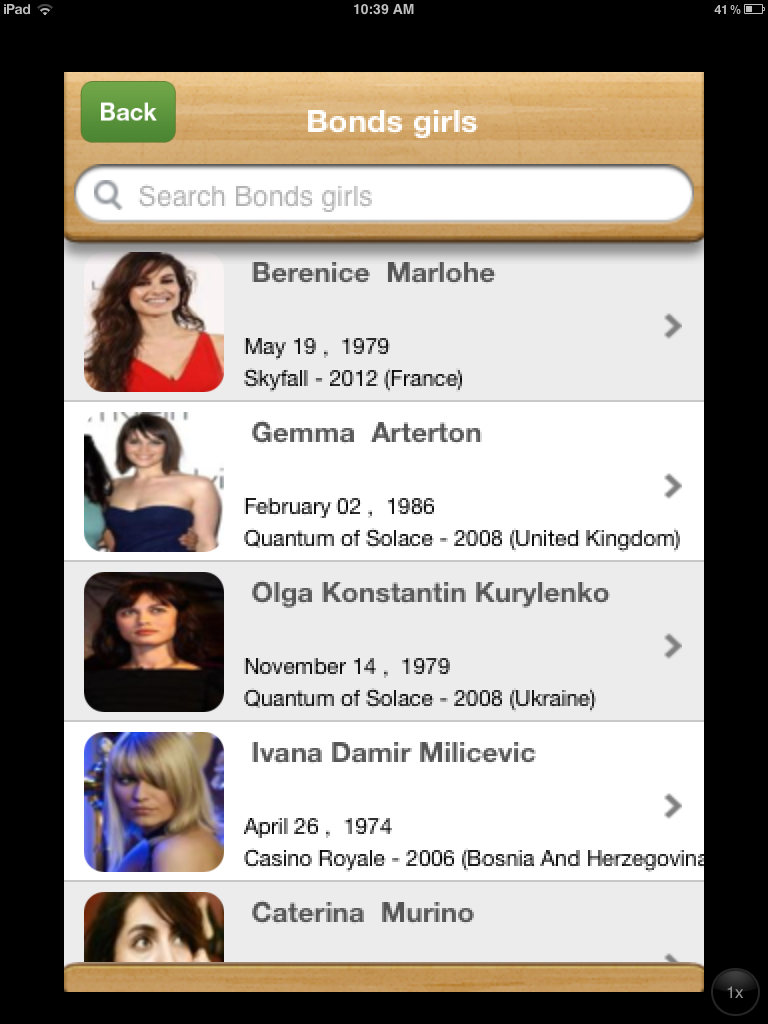 People of the World - Bond Girls Listing