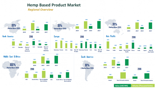 Hemp-Based Product Market to Reach US$ 12.91 Bn by 2027'