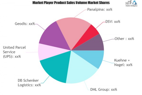 Airfreight Forwarding Market to See Huge Growth by 2025   DH'