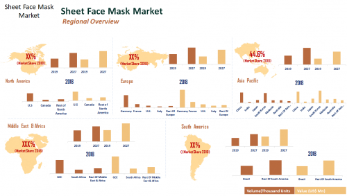 Global Sheet Face Mask Market Expected to Reach US$ 4.24 Bn'