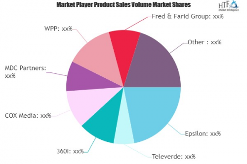 Traditional Advertising Agency Services Market'