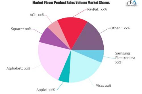 Proximity Mobile Payment Market'