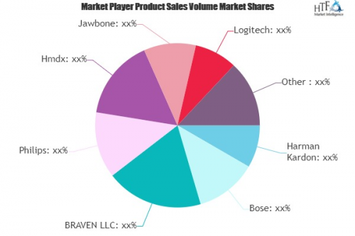 Portable Bluetooth Speakers Market May Set New Growth Story'