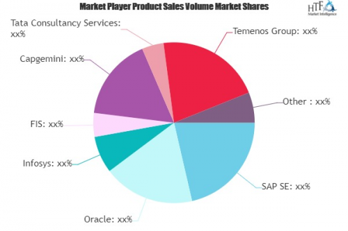 Core Banking Software Market to See Huge Growth by 2025 | Or'