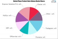 Procurement Management Software Market