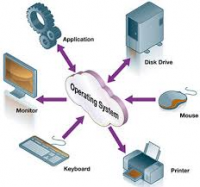 Computer Operating Systems For Businesses Market