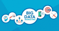 Big Data Marketing Market