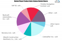 Smart Mining Solutions Market to See Huge Growth by 2025 | R