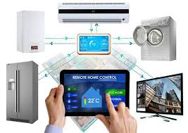 Smart Appliance Market to Witness Huge Growth by 2025'