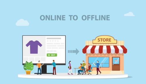 Online to Offline Commerce Market is Dazzling Worldwide| Ali'