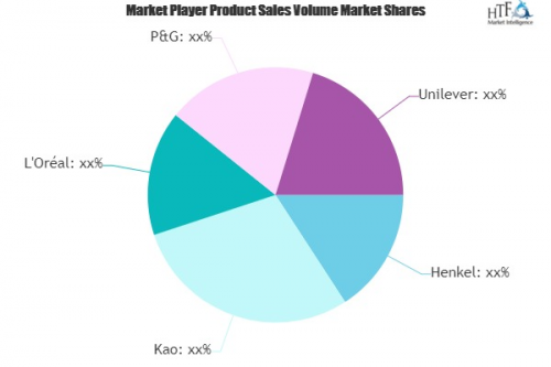 Hair Shampoo Market to See Major Growth by 2025 | L'Or&'