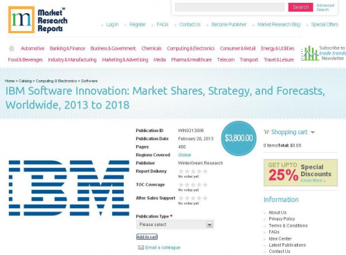IBM Software Innovation: Market Shares, Strategy, and Foreca'