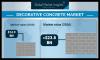 Decorative Concrete Market'
