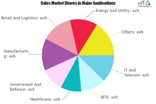 Cloud Infrastructure-as-a-Service Market'