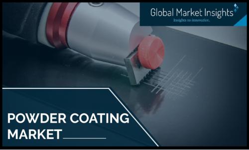 Powder Coatings Market'